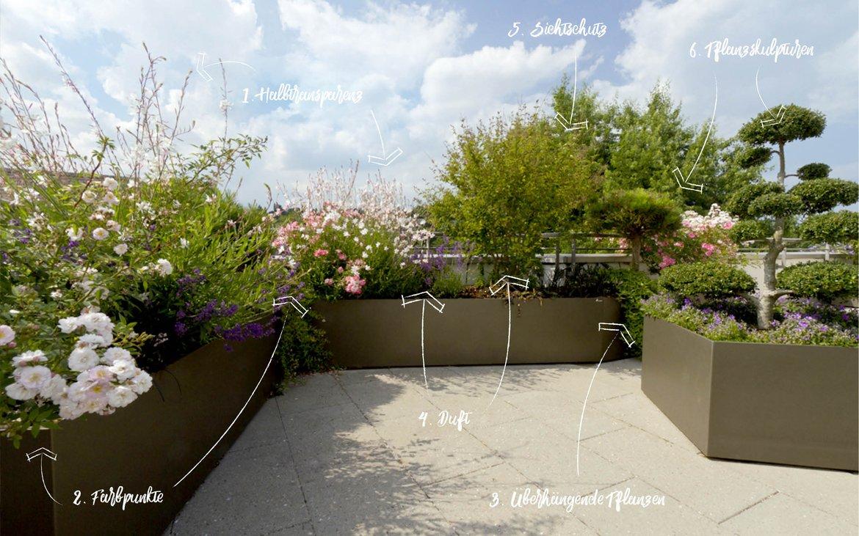 Inspiration Dachterasse Salathe Rentzel Gartenkultur Ag